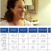 - 4 kg pour Hélène