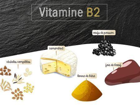 Vitamine B2 ou riboflavine