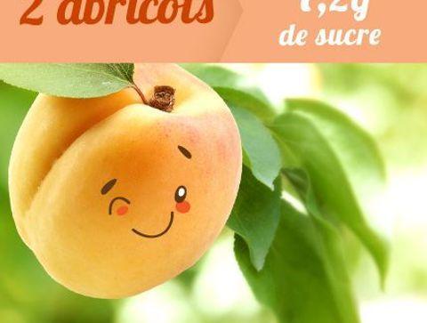 L'abricot - Quelle quantité de sucre par fruit ?