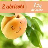 Quelle quantité de sucre par fruit ?