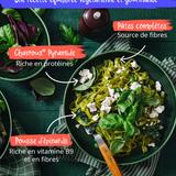 #Infographie - L'assiette équilibrée : pâtes complètes aux petits pois, pousses d'épinards et fromage de chèvre